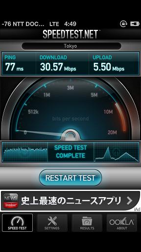 iPhone 5のXiスピードテスト