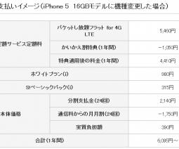 ソフトバンク、iPhone 5のかいかえ割