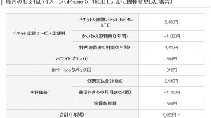 ソフトバンク、12月7日よりiPhone 5の通信料を割り引く「かいかえ割」開始・月月割減少