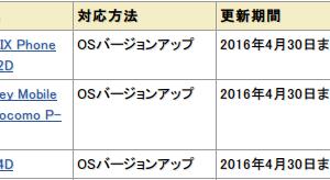 ドコモ、延期していたAndroid 4.0アップデート提供開始 ーパナソニック製スマートフォン3機種