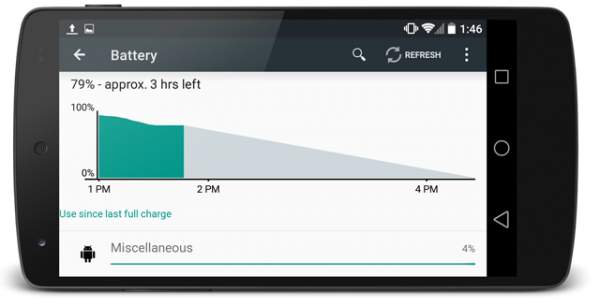 Android Lを入れたNexus 5
