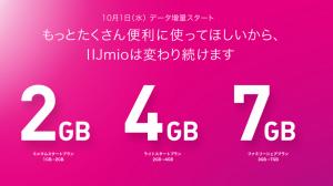 MVNOの通信速度200kbpsは日常使用できるのか検証してみた、IIJmio編
