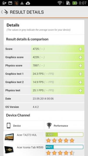 Zenfone5 3DMark