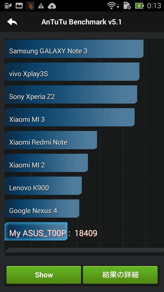 Zenfone5 Antutu