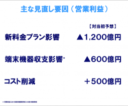 141110_docomo_kakehodai_03