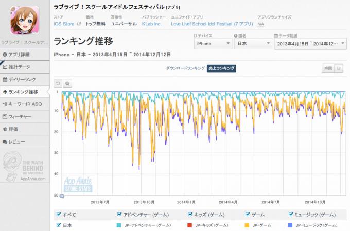 141212_scfes1000_jp_ios