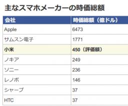 150103_sumaho_maker