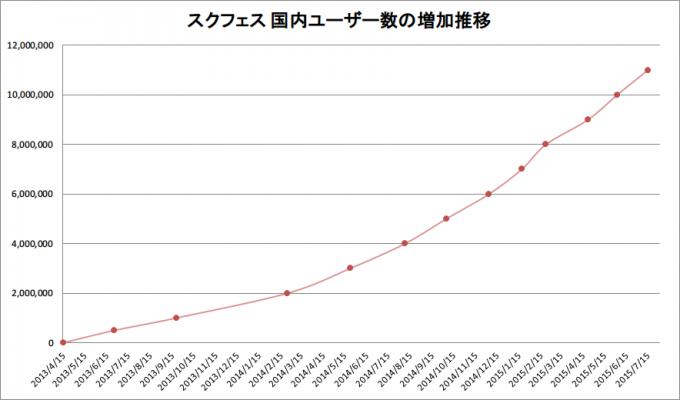 150716_scfes1100_graf