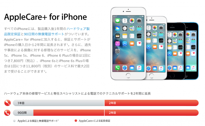 Apple care +