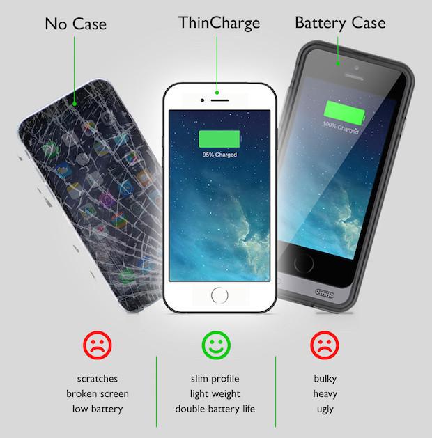 case compare
