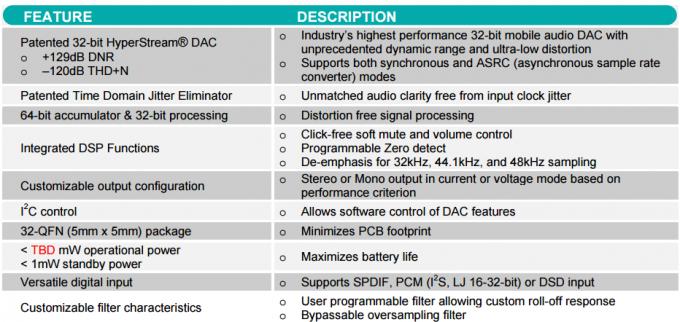 S7 Audio