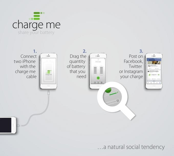ChargeMeOn app