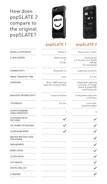 popSLATE2_cp1