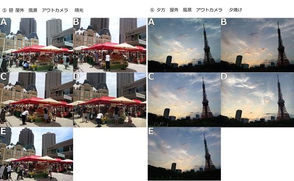 左)昼 屋外 風景 アウトカメラ 順光 左)夕方 屋外 風景 アウトカメラ 夕焼け