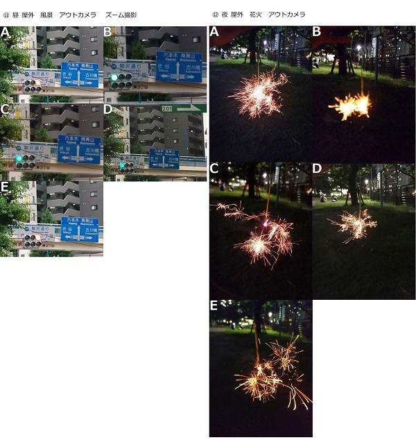 左)昼 屋外 風景 アウトカメラ ズーム機能 右)夜 屋外 花火 アウトカメラ